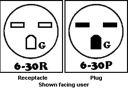 30 amp 250 volt receptacle wiring diagram with 6 30r Wiring A on 6 30r Wiring A together with L 14 30p Turnlock Wiring Diagram additionally 30   Plug Adapter additionally Wiring Diagrams For Nema Configurations Further L6 30 moreover Leviton Cs8265c Wiring Diagram.